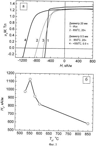 Способ получения высококоэрцитивных магнитов из сплавов на основе nd-fe-b