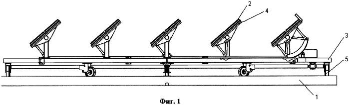 Солнечная концентраторная фотоэлектрическая установка