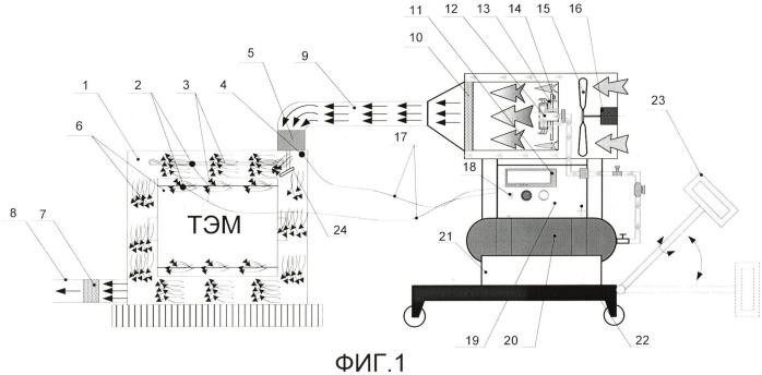 Устройство для сушки обмоток электрических машин