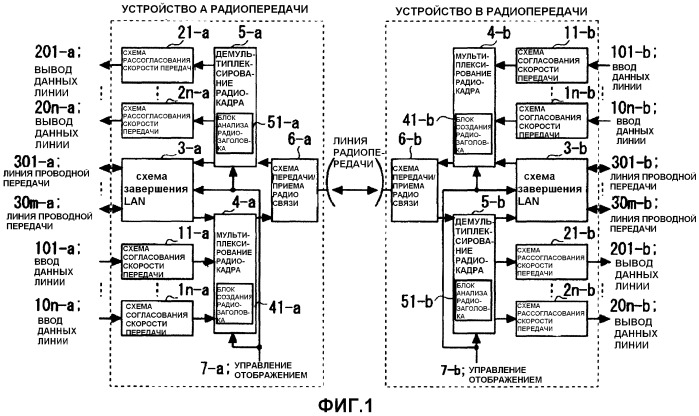 Передающее устройство радиосвязи и способ радиопередачи