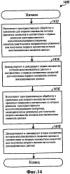 Система с множеством входов и множеством выходов (mimo) с множеством режимов пространственного мультиплексирования