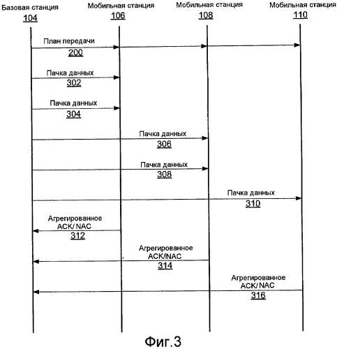 Агрегирование подтверждений приема и отрицательных подтверждений приема мобильной станции в беспроводных сетях