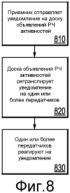 Способ и устройство синхронизации активностей рч модулей
