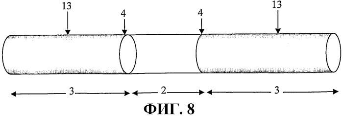 Нагревательные элементы электрического сопротивления