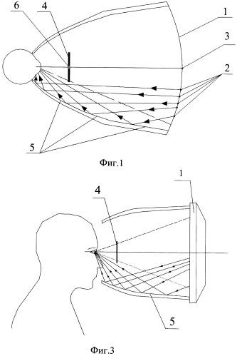Устройство для исследования периферийных областей поля зрения