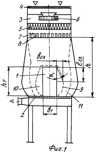 Способ локализации конвективных потоков и вредных выделений от тепловыделяющего оборудования и безвихревой воздухораспределитель