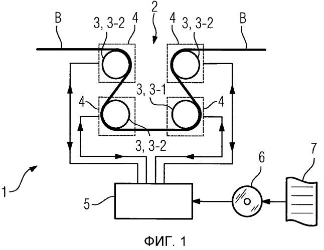 Способ управления и/или регулирования движения проскальзывания ролика относительно полосы, устройство управления и/или регулирования, машиночитаемый программный код, носитель для хранения данных и промышленная установка