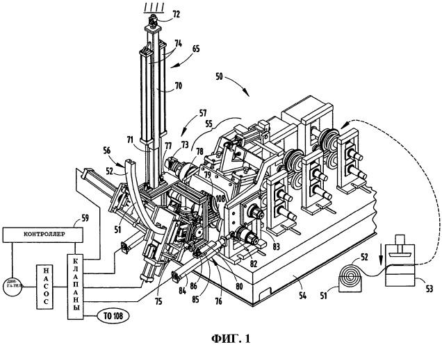 Регулируемое отрезное устройство для роликовых листогибочных машин