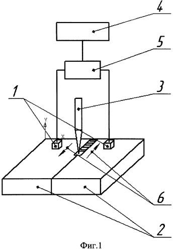 Способ снятия остаточных напряжений в кольцевых сварных соединениях металлов при сварке под флюсом и устройство для его реализации