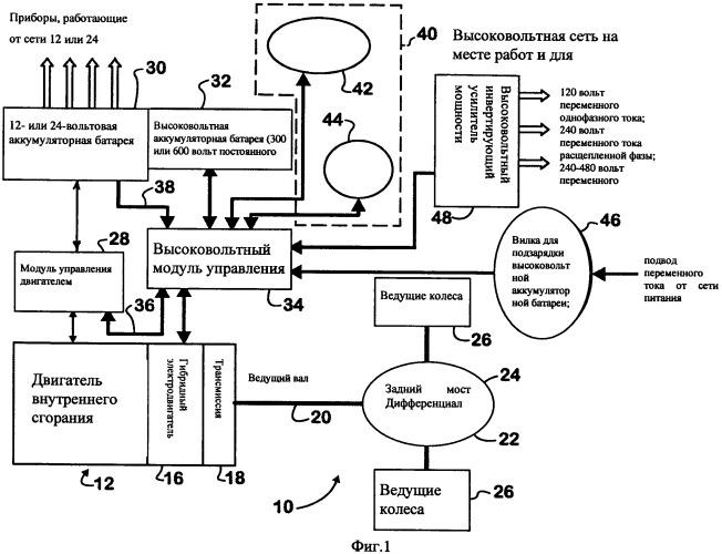 Способ управления аккумуляторной батареей в транспортном средстве с гибридным электрическим приводом