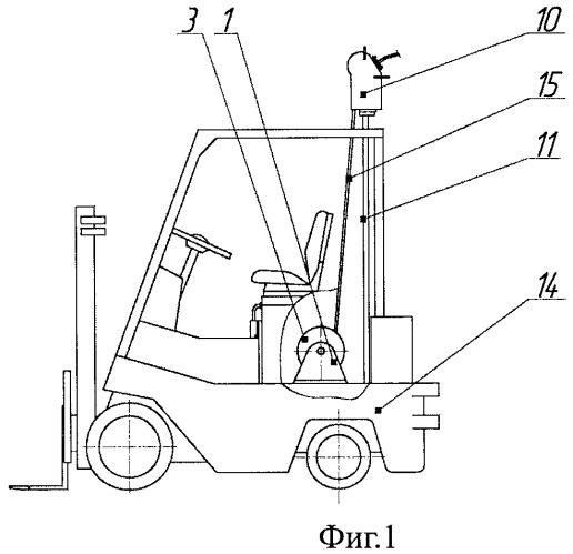 Устройство для сматывания и наматывания токоподводящего кабеля электропогрузчика (варианты)