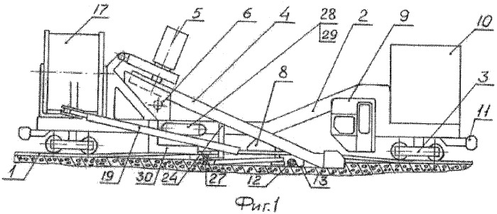 Машина для укладки геосинтетических материалов в подбалластный слой железнодорожного полотна без снятия рельсошпальной решетки