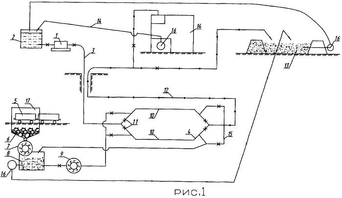 Способ однопоточной бесступенчатой транспортировки породы и полезных ископаемых из шахты в период ее строительства и эксплуатации