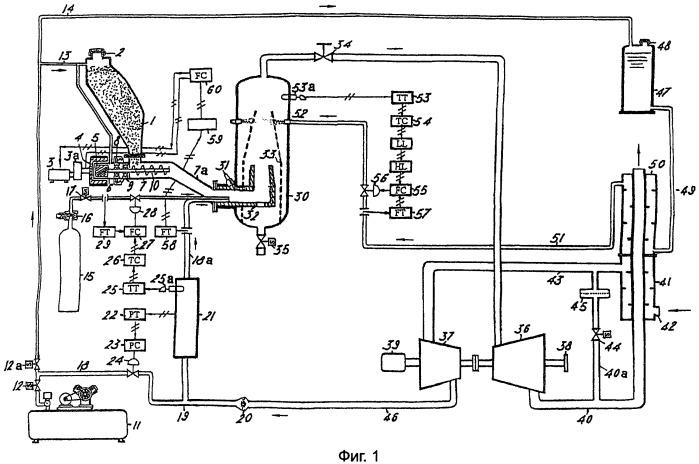 Способ и устройство для подачи порошкообразного топлива в камеру сгорания газотурбинного двигателя открытого цикла