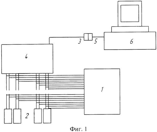Способ диагностирования электробензонасосов системы топливоподачи автомобиля