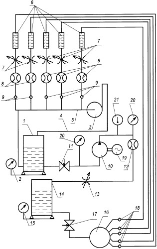 Гидравлическая схема поверочного стенда