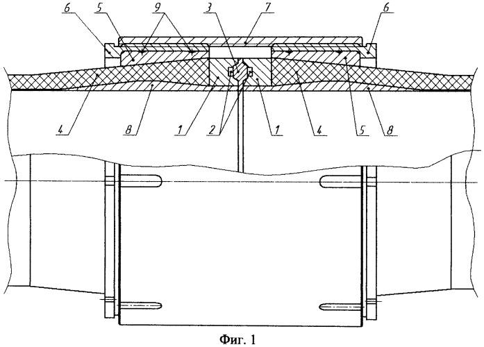 Разъемное соединение трубы из полимерных композиционных материалов