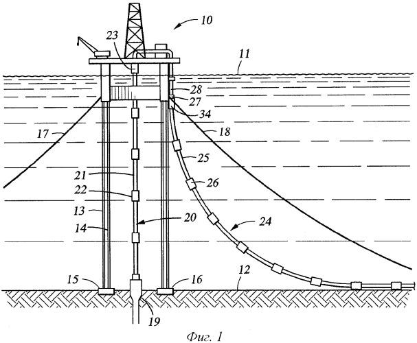 Система изолирования давления для гибких трубных соединений