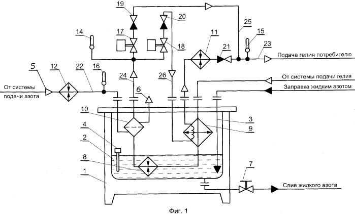 Устройство для охлаждения и очистки газообразного гелия