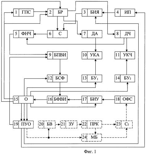 Автоматизированная информационно-управляющая система оператора