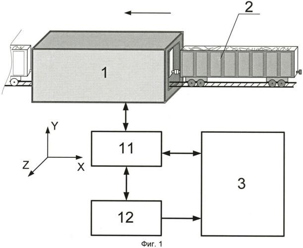 Способ определения массы ферромагнитного материала и устройство для его осуществления