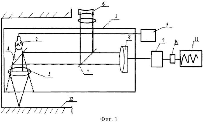 Способ микрофотометрических исследований годичных колец древесины