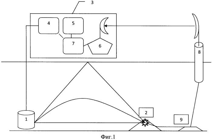 Метод мониторинга вертикального распределения скорости звука в условиях мелководных акваторий