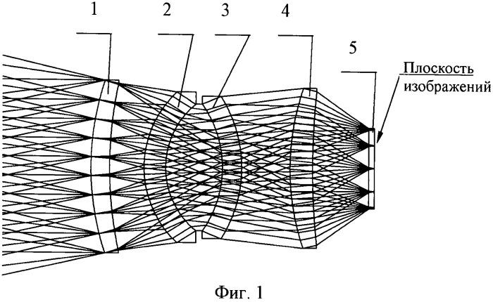 Светосильный объектив с угловым полем не менее 25 градусов для тепловизора (варианты)