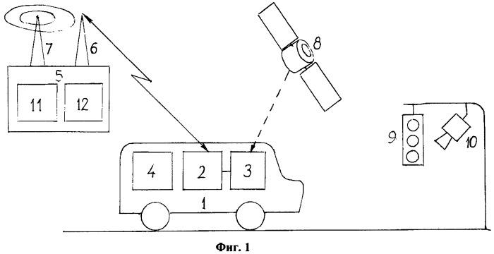 Способ и система управления транспортными потоками и устройство мониторинга дорожной ситуации
