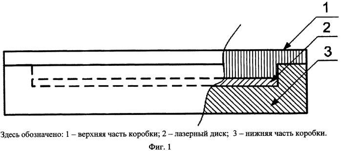 Способ экстренного уничтожения информации на лазерном диске в хранилище