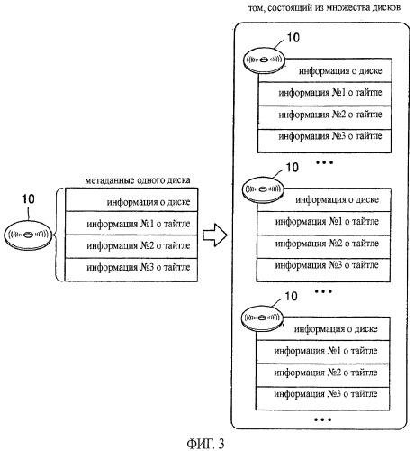 Способ сохранения метаданных с носителя данных в устройстве воспроизведения