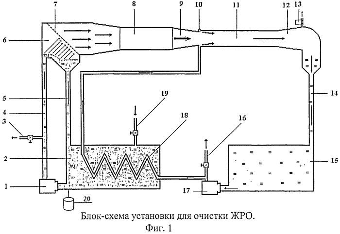 Способ очистки жидких радиоактивных отходов и установка для его осуществления