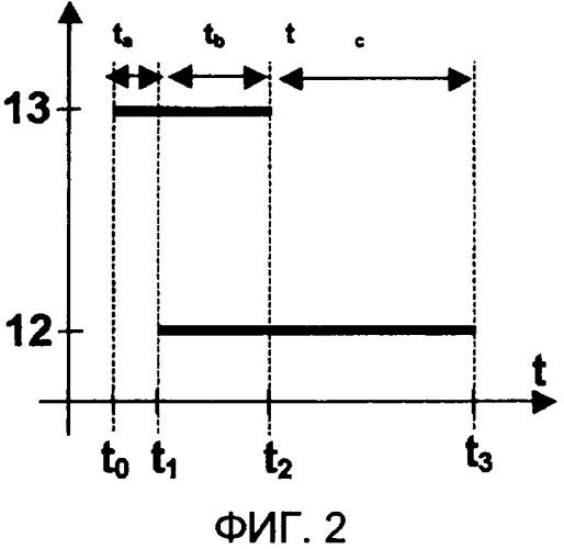 Система и способ для энергоснабжения электродвигателя и вспомогательной обмотки электродвигателя