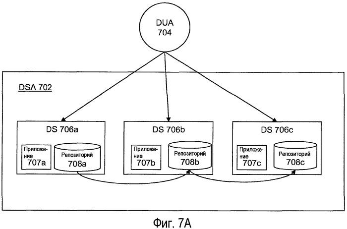 Записи вариантов в сетевых репозиториях данных