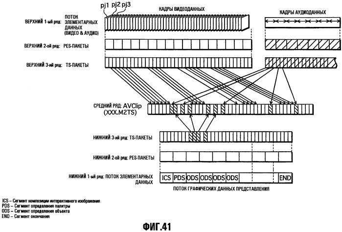 Носитель записи, устройство воспроизведения, способ записи, интегральная схема, программа и способ воспроизведения
