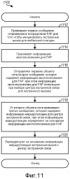 Определение местоположений экстренных вызовов посредством фемтоточек доступа