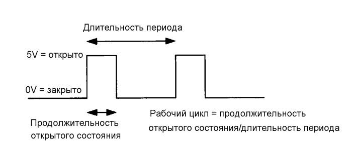 Проточный модуль