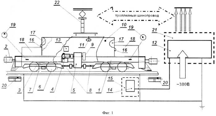 Вагонотолкатель для перемещения железнодорожных вагонов (варианты) и платформа вагонотолкателя для перемещения железнодорожных вагонов