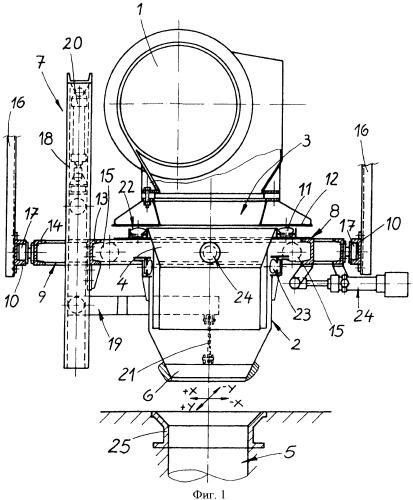 Устройство для загрузки печных камер коксовой печи