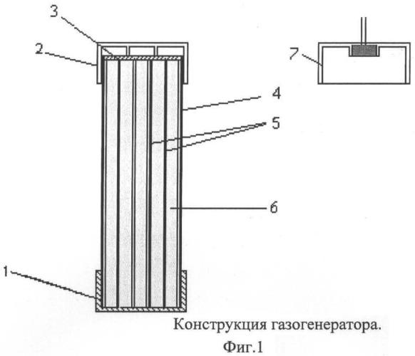 Газогенератор для направленного разрушения горных пород
