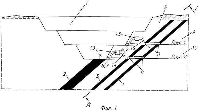 Способ комбинированной разработки свит пластов