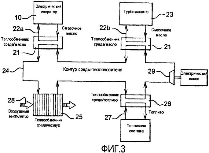 Система охлаждения и регулирования температуры агрегатов силовой установки летательного аппарата