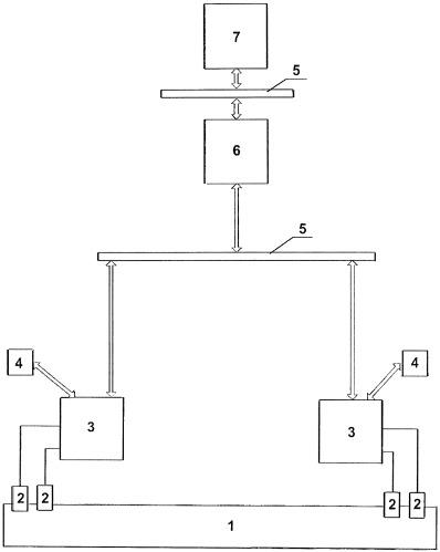 Способ определения места поступления текучей среды в участок трубопровода