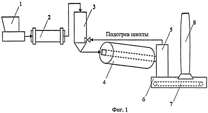 Способ обработки отработанной футеровки от электролитической плавки алюминия