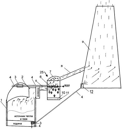 Система подогрева отходящих газов и воздушной среды