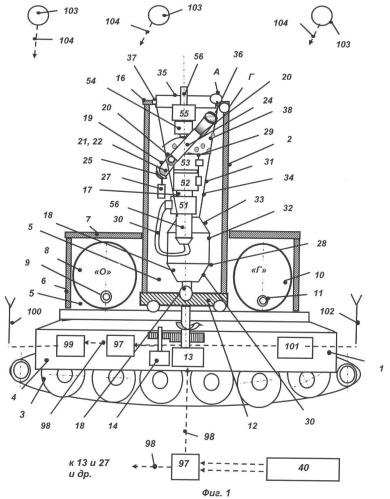 Мобильный боевой лазер