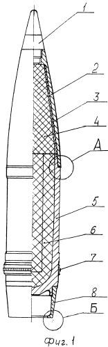 Артиллерийский осколочно-фугасный снаряд