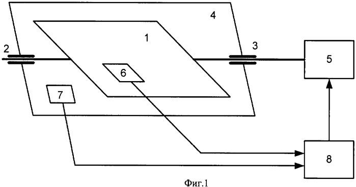 Способ гироскопической стабилизации платформы
