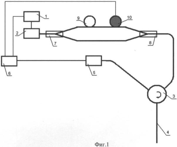 Когерентный оптический рефлектометр для обнаружения вибрационных воздействий