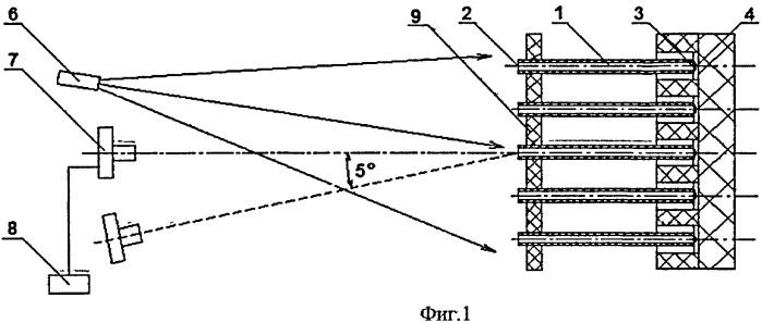 Способ тестирования световодов с недоступным торцом ввода-вывода излучения